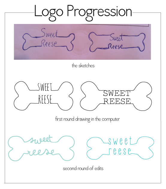 Sweet-reese-logo-progression1