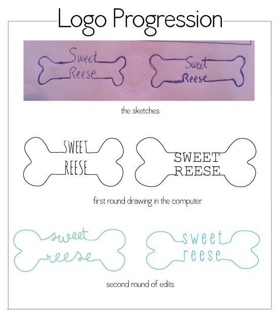 Sweet-reese-logo-progression1