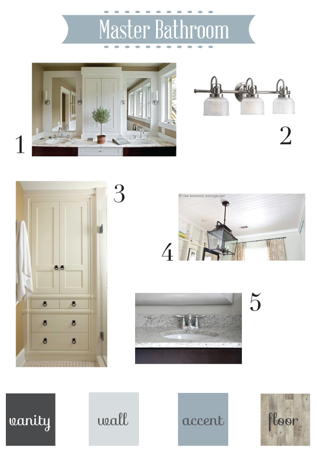 Master-bath-inspiration-board